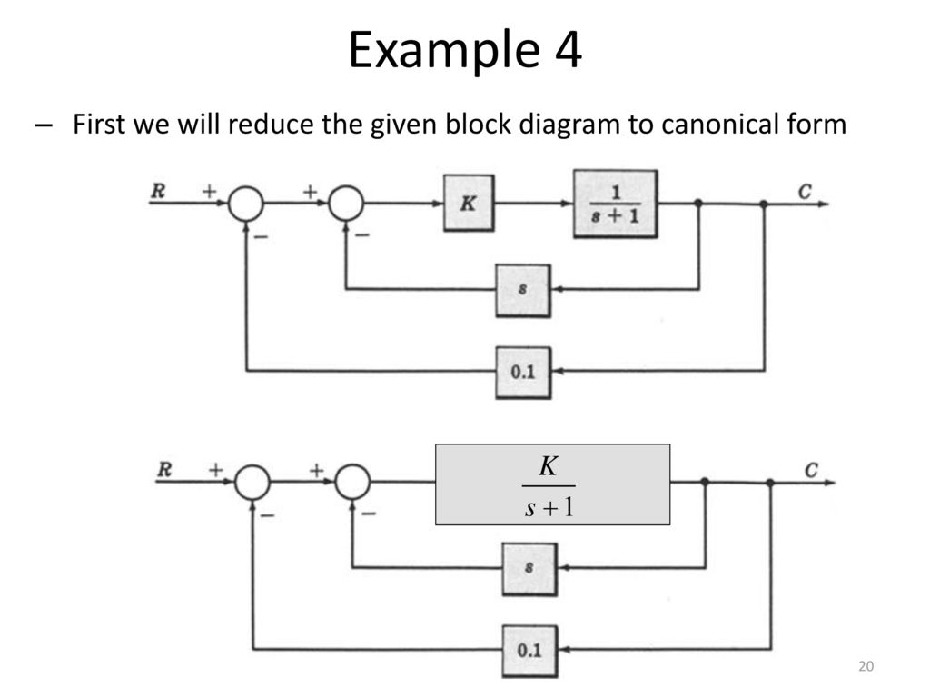Beautiful Block Diagram Ic Tcl A30v04 To Ensign - Electrical Diagram ...