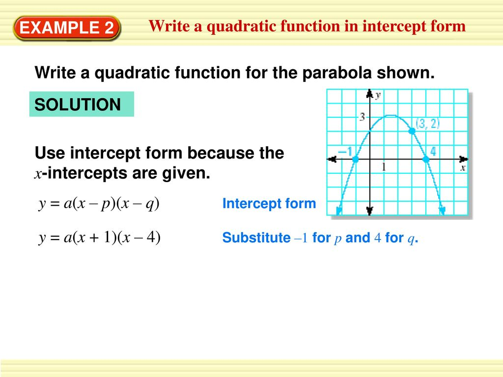 Write a quadratic function in vertex form ppt download write a quadratic function in intercept form falaconquin