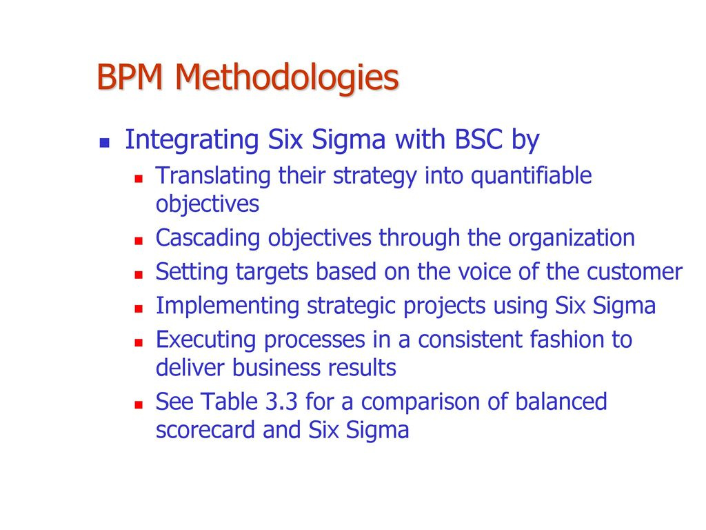Chapter 3 business performance management bpm ppt download bpm methodologies integrating six sigma with bsc by 1betcityfo Choice Image