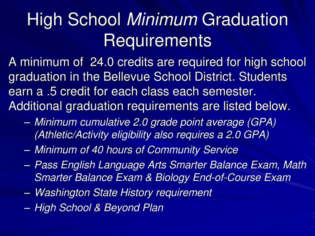 High School Minimum Graduation Requirements