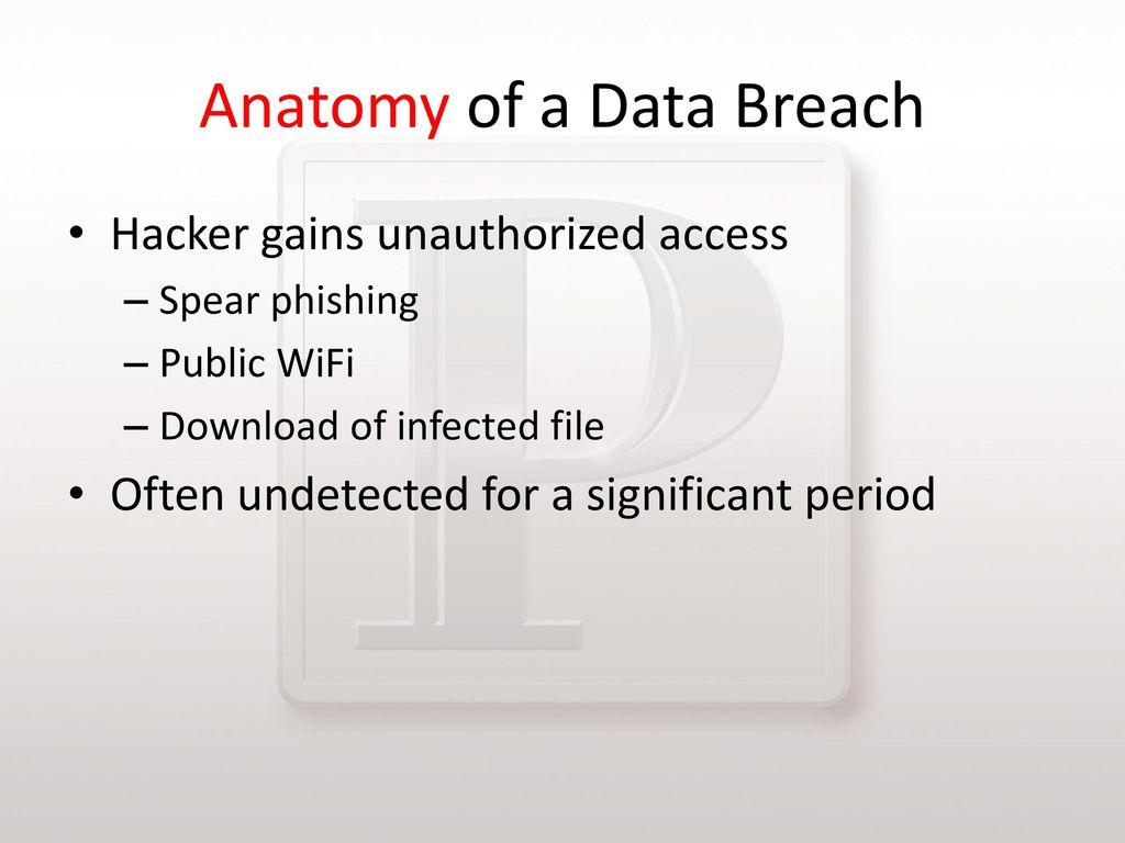 Hermosa Anatomy Of A Data Breach Bandera - Anatomía de Las ...