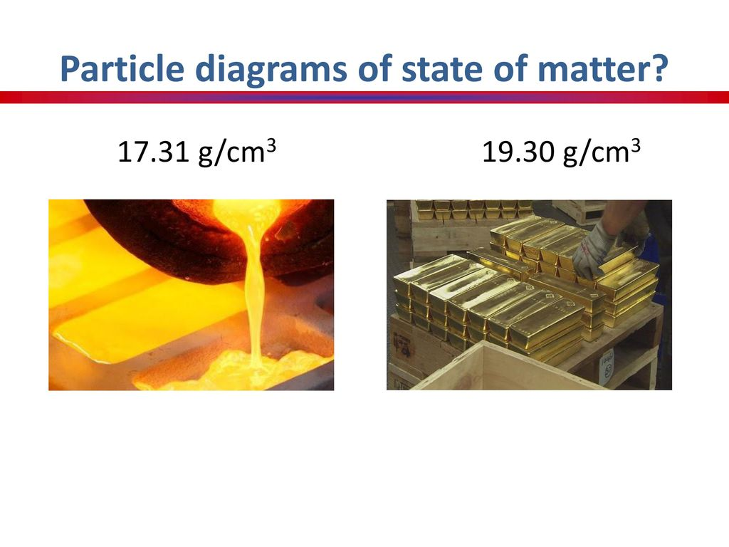 Unit 1 states of matter notes ppt download 5 particle diagrams pooptronica Images
