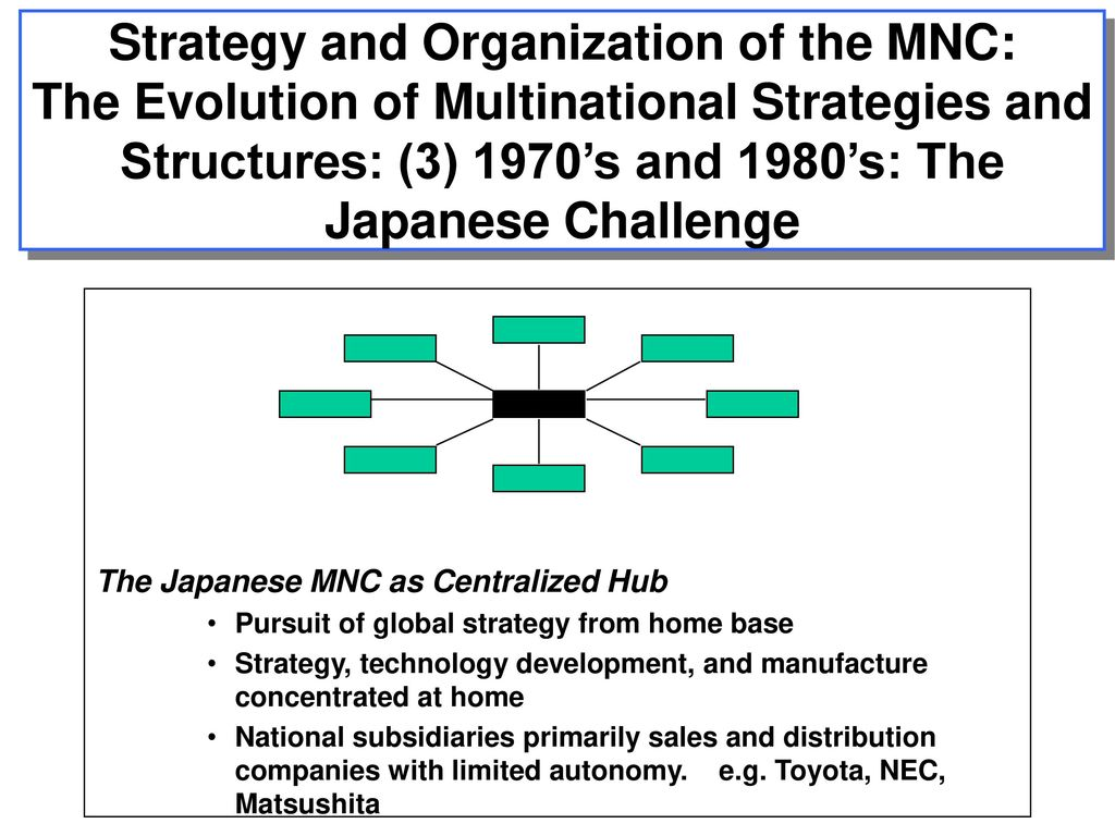 strategies and power of multinational corporations Furthermore, dmncs have special particularities that influence their international strategies they are generally state-owned or recently privatized companies organized in business groups, which together accounted for a third of the emerging world's foreign direct investment in the period of 2003-10, according to data from.
