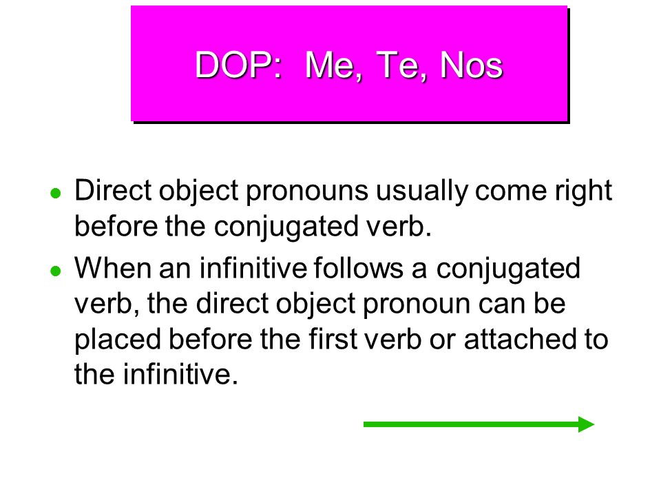 DOP: Me, Te, Nos Direct object pronouns usually come right before the conjugated verb.