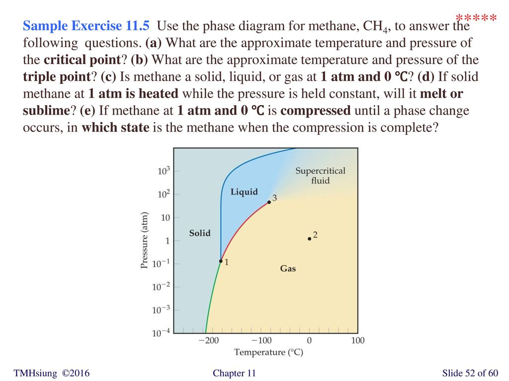 Liquids and intermolecular forces ppt download 53 pooptronica