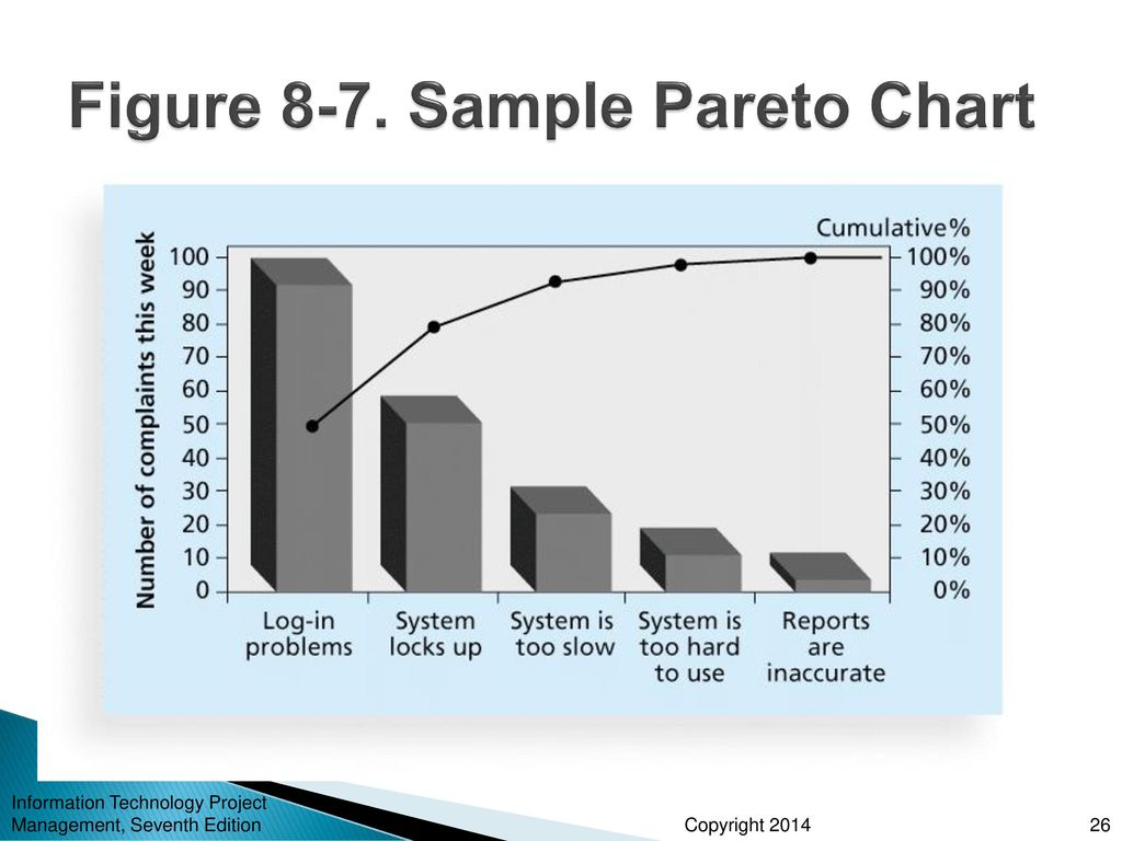 Charming pareto chart template excel gallery entry level resume definition of pareto chart choice image free any chart examples nvjuhfo Image collections