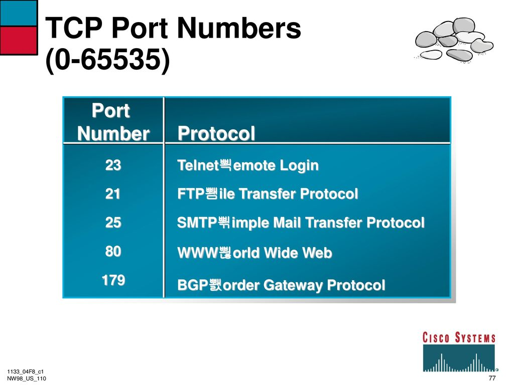 protocols and port numbers pdf