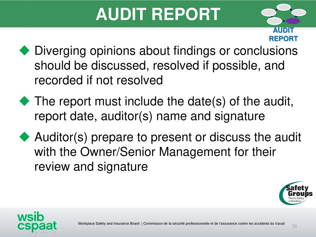 auditing understanding the auditor s report Form ap is generally required to be filed within 35 days after the date the auditor's report  in understanding the  auditing standards, the auditor's .