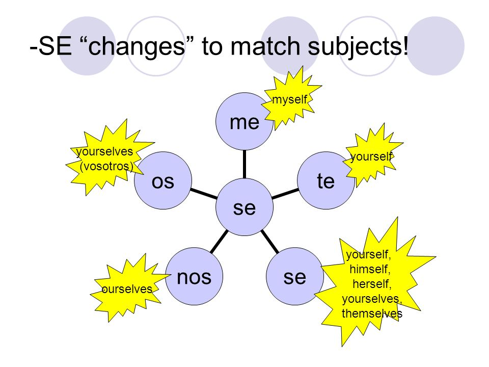 -SE changes to match subjects!