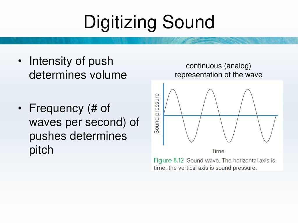 Digitizing Data Text is easy What about multimedia? Same principles ...