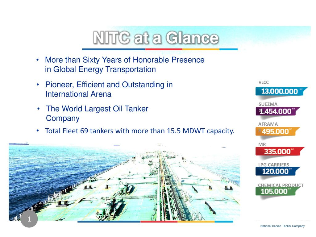 EFFICENT NITC at a Glance