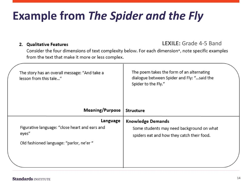 Building standards aligned read alouds grades p 3 ela ppt download 14 example nvjuhfo Gallery