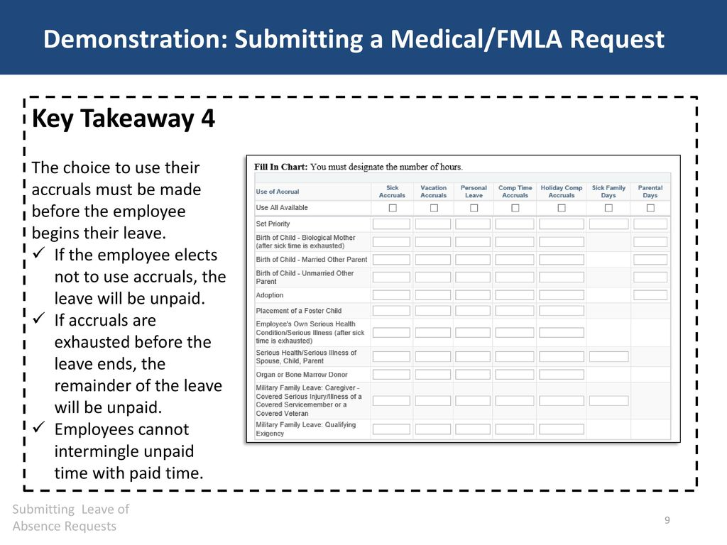 Fmla fitness for duty certification form choice image standard medical health leave form for competitive analysis report example fmla serious health condition form agenda creator falaconquin