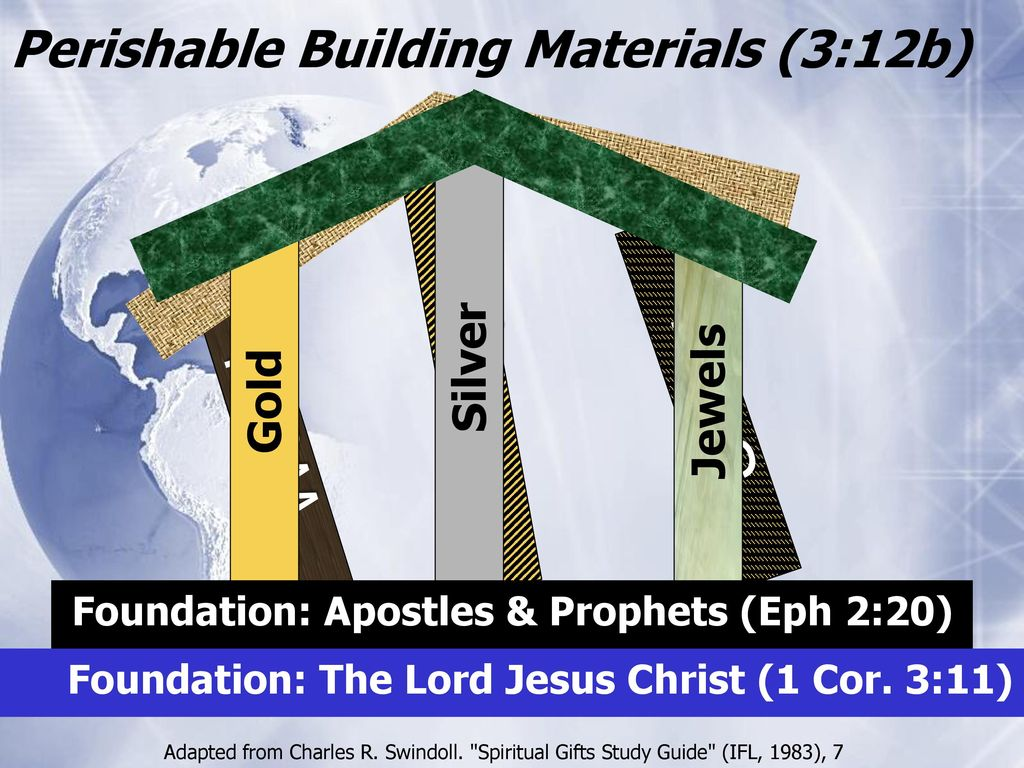 Who blessed you 1 corinthians 3 ppt download perishable building materials 312b negle Choice Image