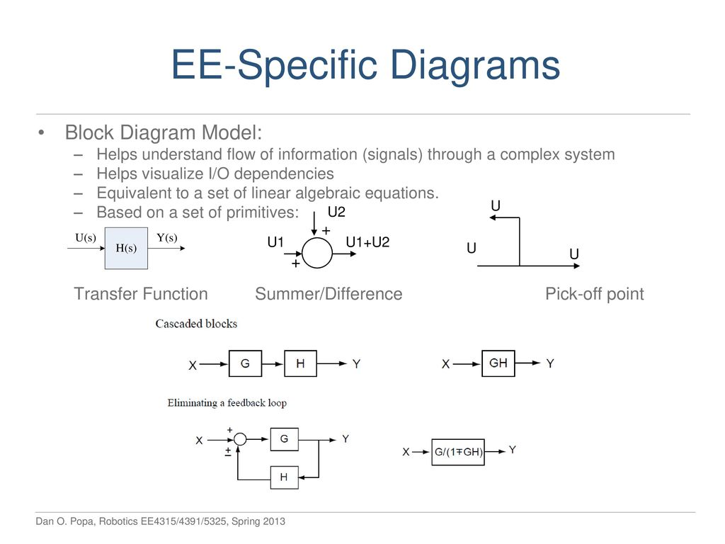 Pretty contoh block diagram images electrical and wiring diagram amazing contoh block diagram photo electrical wiring diagram ideas swarovskicordoba Choice Image