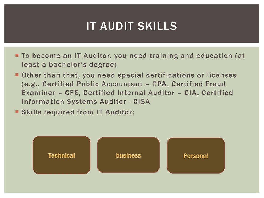 Chapter 1 cisb424 it audit overview ppt download 13 it 1betcityfo Images
