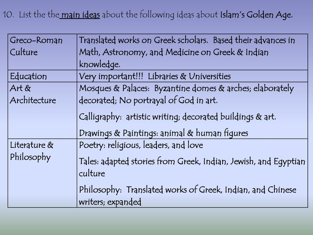 The golden age of islam ppt download 9 10 pooptronica