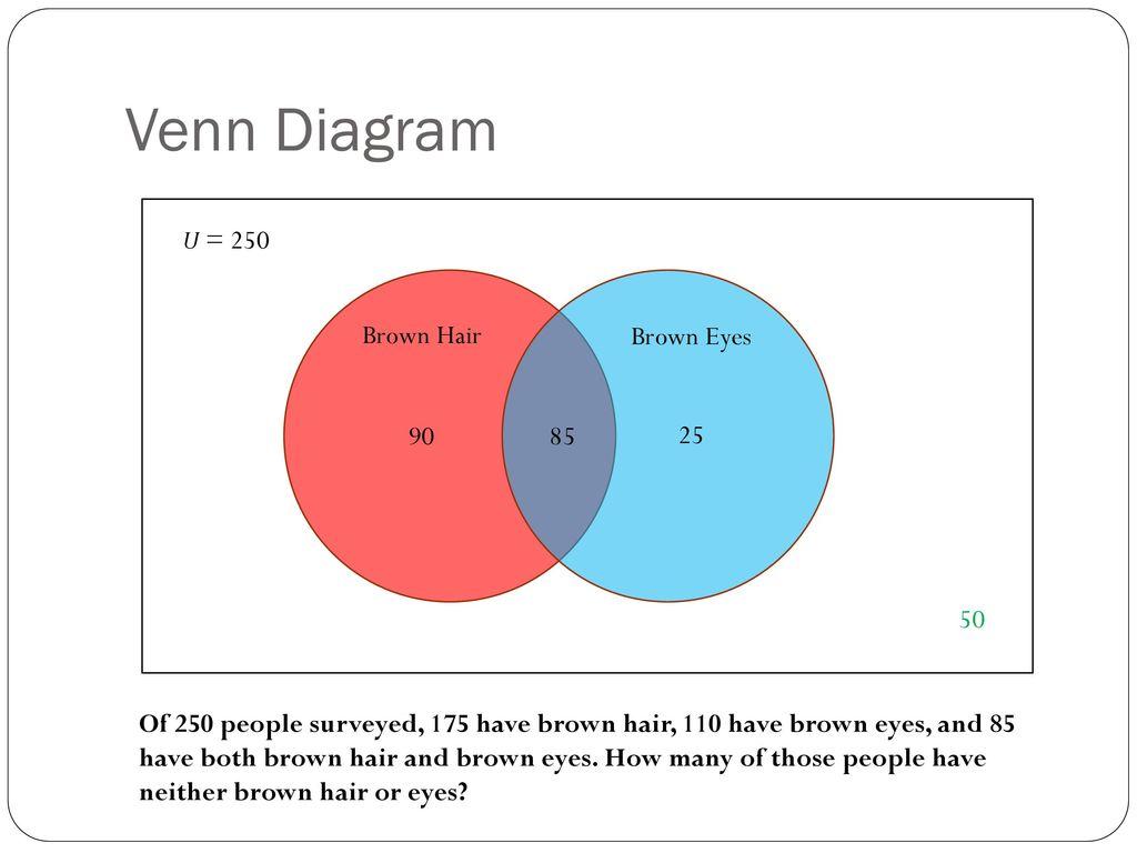 Venn diagram for powerpoint wrx wiring diagrams diffusion and osmosis venn diagram images diagram design ideas venn diagram u 3d 250 brown pooptronica Choice Image