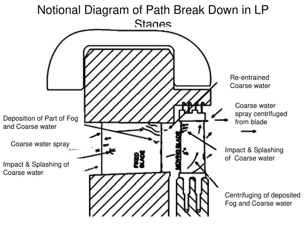 diagram chemistry polar diagrampolar best wiring library  diagram chemistry polar diagrampolar