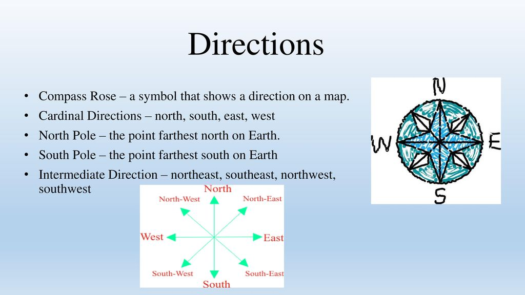 Map Directions North South East West on eastern north america map, prime meridian east map, south east river map, north south land map, north south compass, new middle east map, north america gray map,