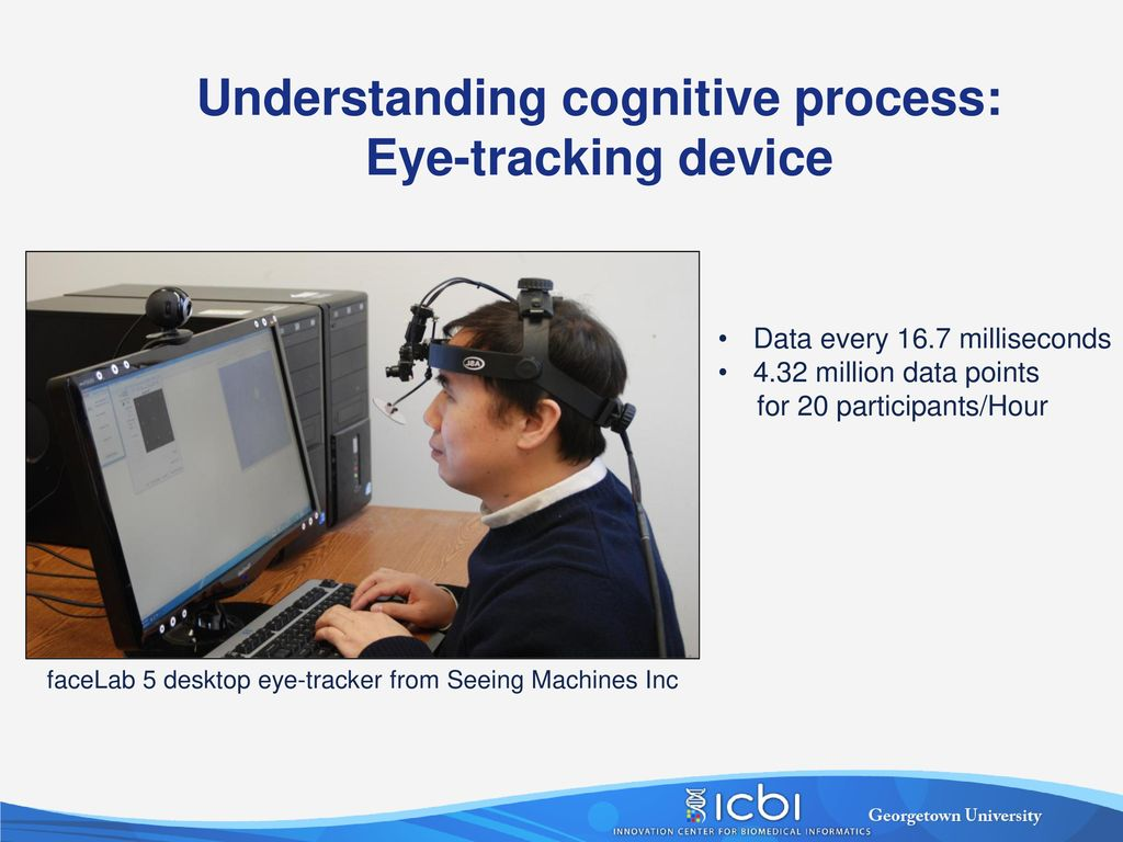 the understanding of cognitive process These different examples of cognitive psychology are a great way to better understand this field  this deals with the process of cognitive processes as we grow.