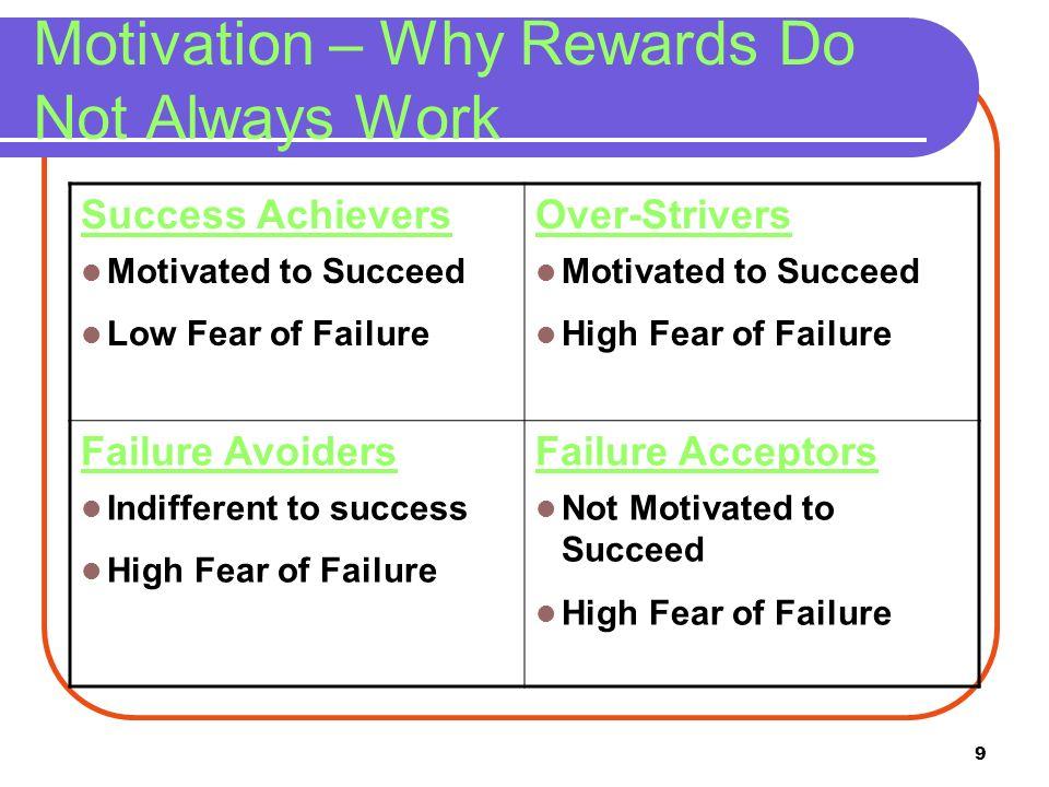 Motivation – Why Rewards Do Not Always Work