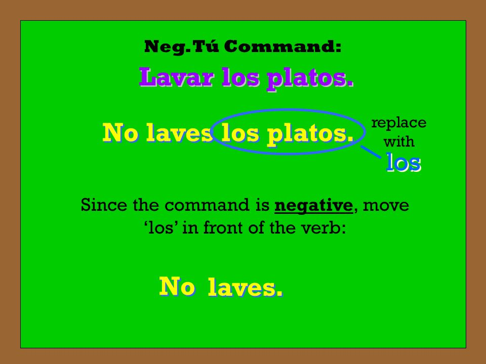 Since the command is negative, move 'los' in front of the verb: