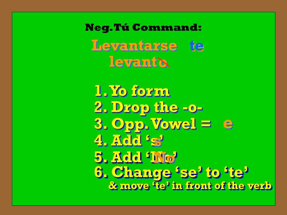 e e Levantarse te levant o 1. Yo form 2. Drop the -o- 3. Opp. Vowel =