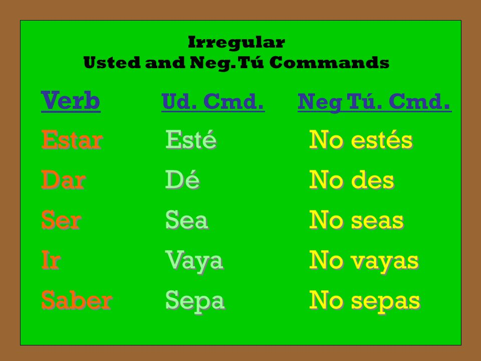 Irregular Usted and Neg. Tú Commands
