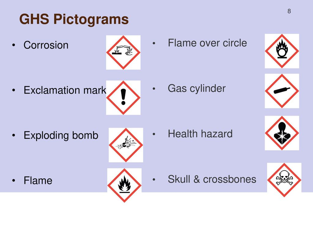 Workplace hazardous materials information system whmis 2015 8 ghs pictograms buycottarizona Image collections