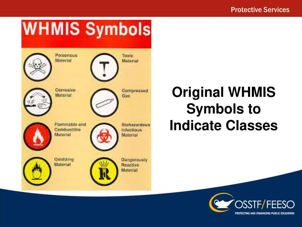 Whmis symbols chart image collections symbol and sign ideas whmis ppt download 23 original whmis symbols buycottarizona buycottarizona