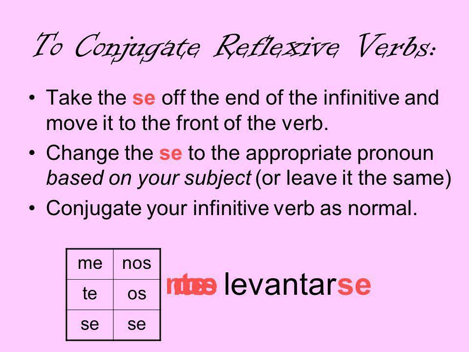 To Conjugate Reflexive Verbs: