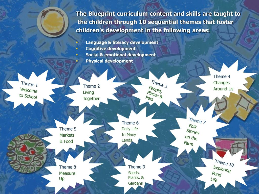 Integrated early childhood curriculum ppt download the blueprint curriculum content and skills are taught to 3 early childhood curriculum malvernweather Choice Image