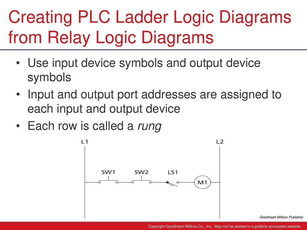 6 chapter plc programming 6 chapter plc programming ppt download creating plc ladder logic diagrams from relay logic diagrams biocorpaavc Gallery
