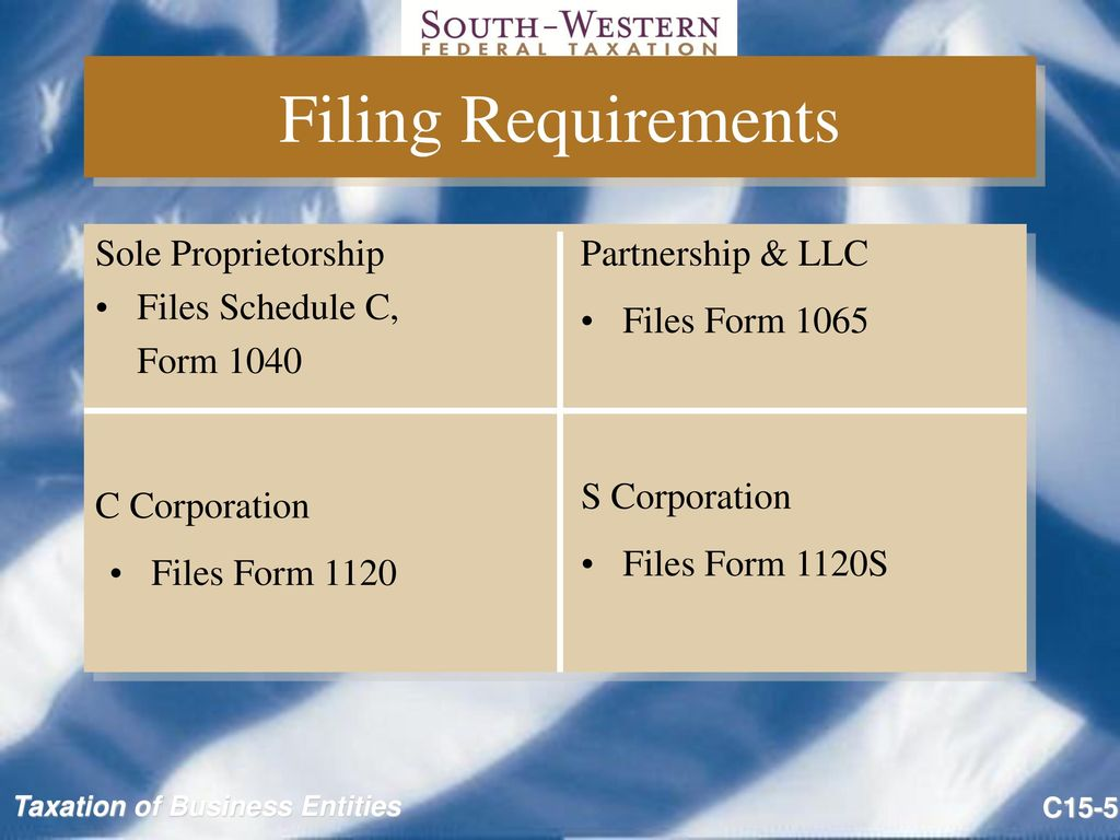 Taxation of business entities copyright 2010 cengage learning ppt filing requirements sole proprietorship files schedule c form 1040 falaconquin