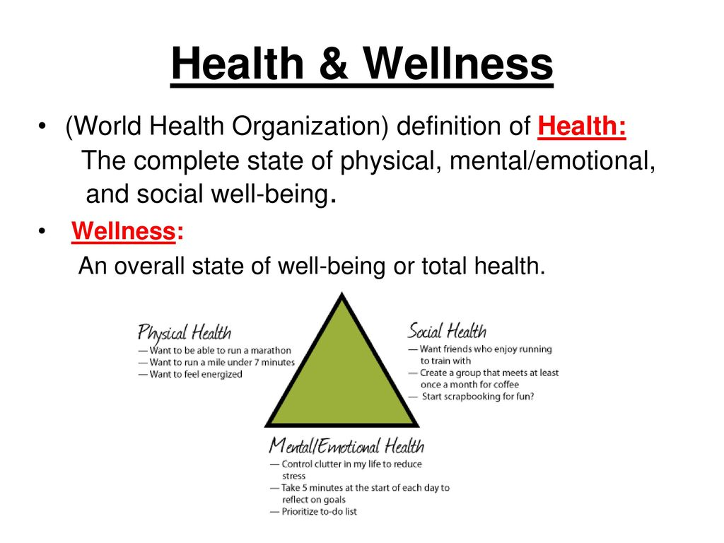 world health organizations definition of health International, nongovernmental organization composed of multidisciplinary national public health associations wfpha is the worldwide professional society that represents and serves the broad field of public health.