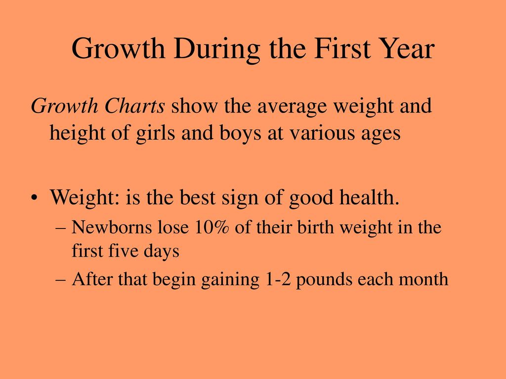 Infant growth and development ppt download 4 growth during the first year growth charts show the average weight and height of girls and boys nvjuhfo Gallery