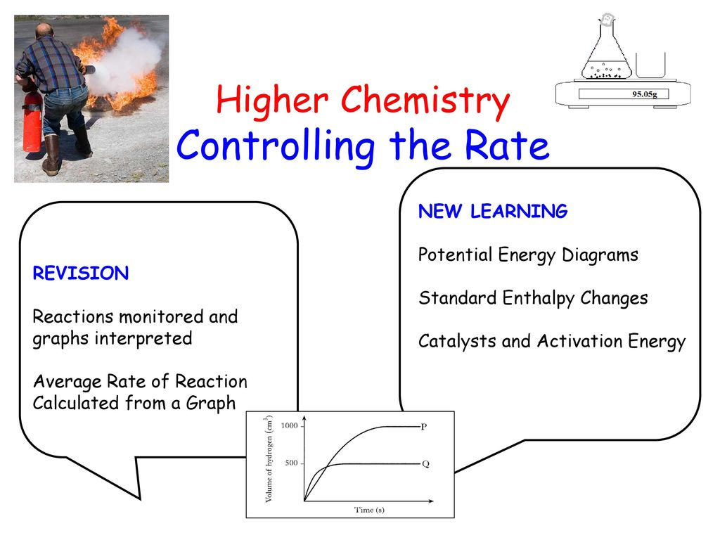 Higher chemistry controlling the rate ppt download higher chemistry controlling the rate pooptronica Gallery
