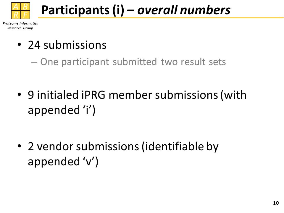 Participants (i) – overall numbers