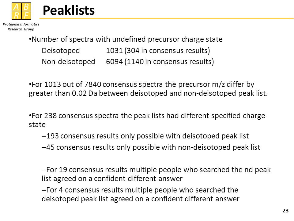 Peaklists Number of spectra with undefined precursor charge state