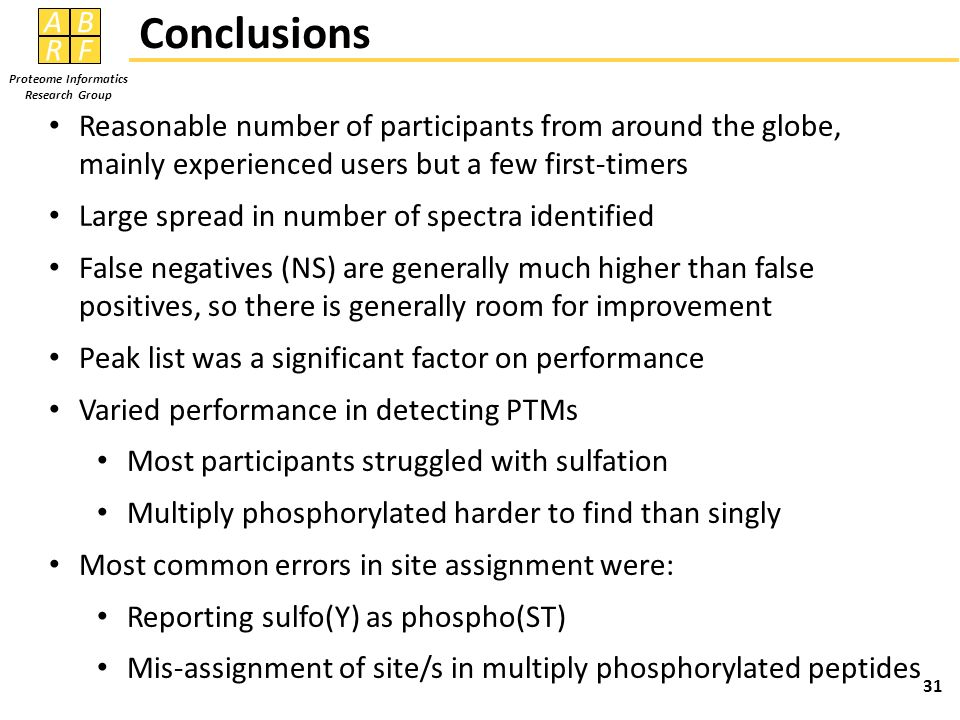 Conclusions Reasonable number of participants from around the globe, mainly experienced users but a few first-timers.