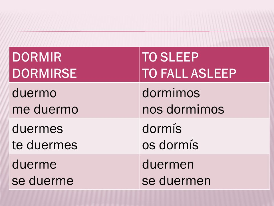 DORMIR DORMIRSE. TO SLEEP. TO FALL ASLEEP. duermo. me duermo. dormimos. nos dormimos. duermes.