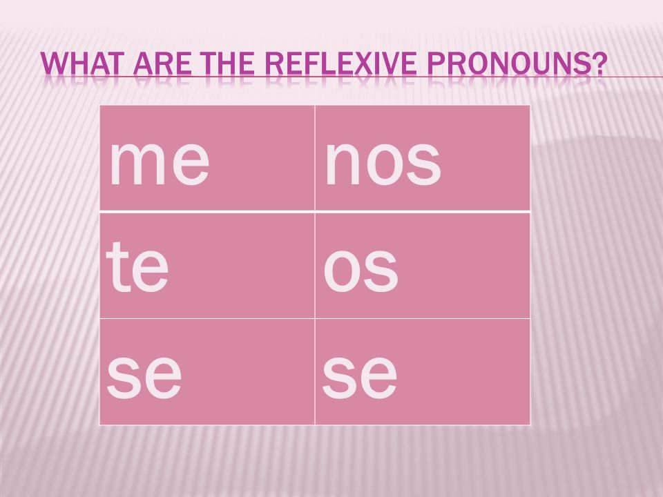 What are the reflexive pronouns
