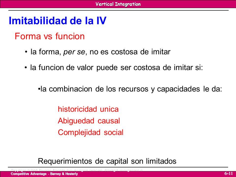 Imitabilidad de la IV Forma vs funcion