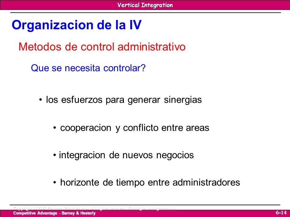 Organizacion de la IV Metodos de control administrativo