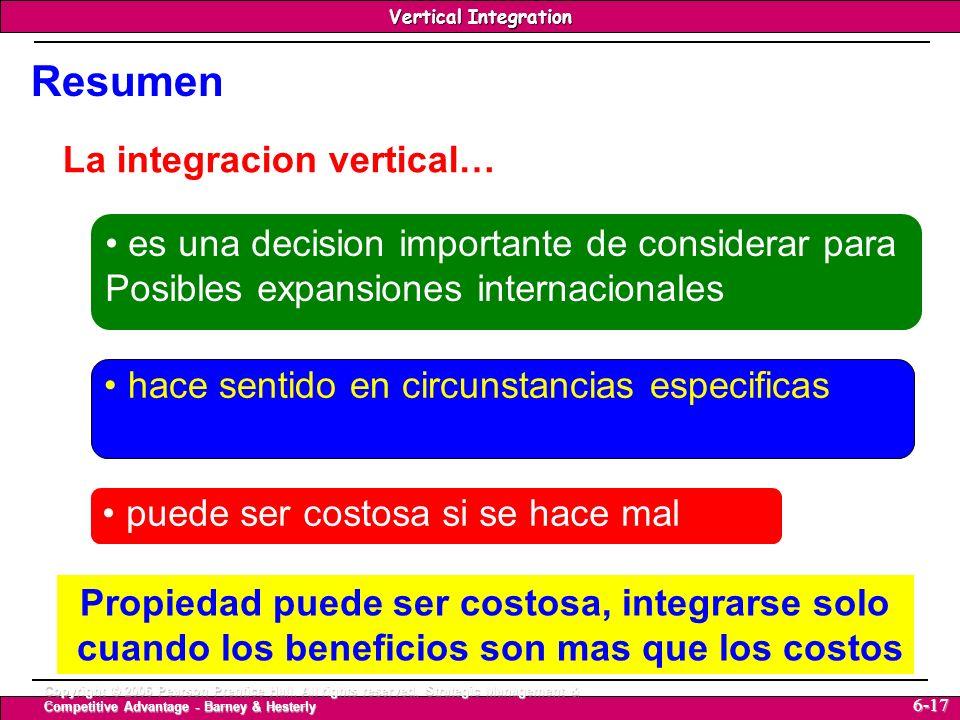 Resumen La integracion vertical…
