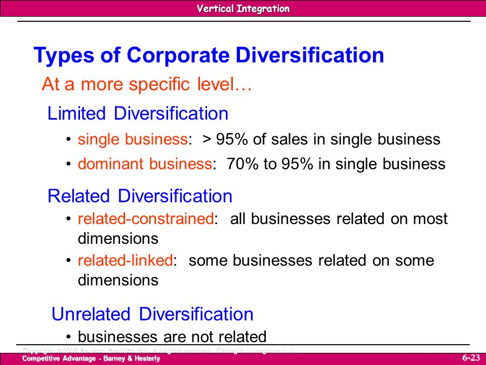 Types of Corporate Diversification