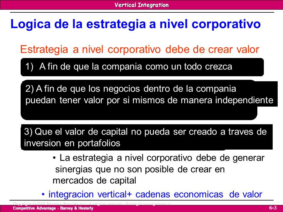 Logica de la estrategia a nivel corporativo