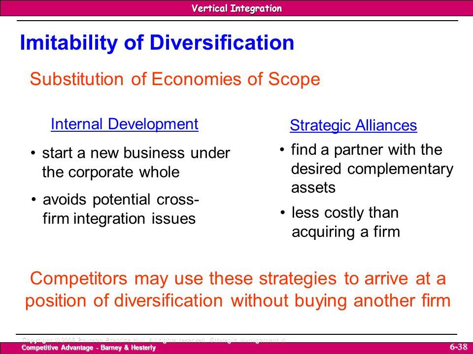Imitability of Diversification