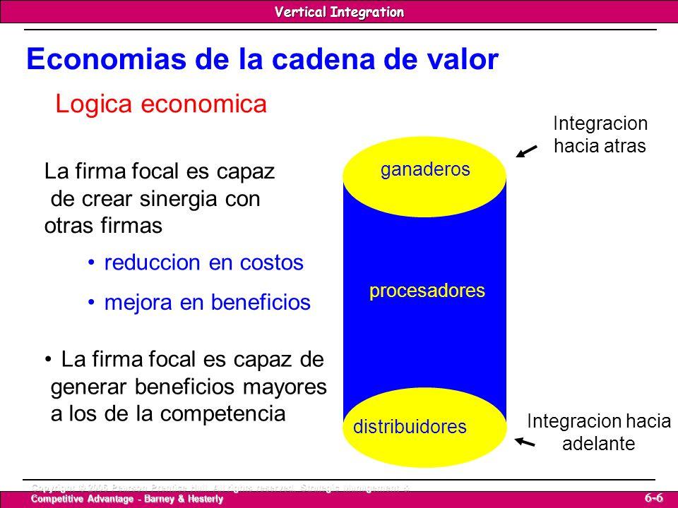 Economias de la cadena de valor